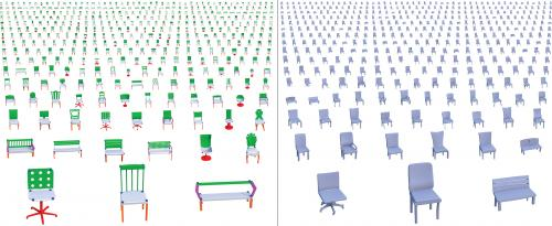 (Left) Input repository of chairs. Chairs are segmented into semantic parts and feature point correspondences (blue spheres) are estimated across them.  (Right) New chairs are synthesized by sampling a probabilistic model trained on the input repository based on deep learning techniques.